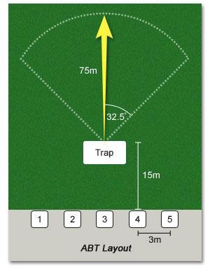 automatic_ball_trap_layout